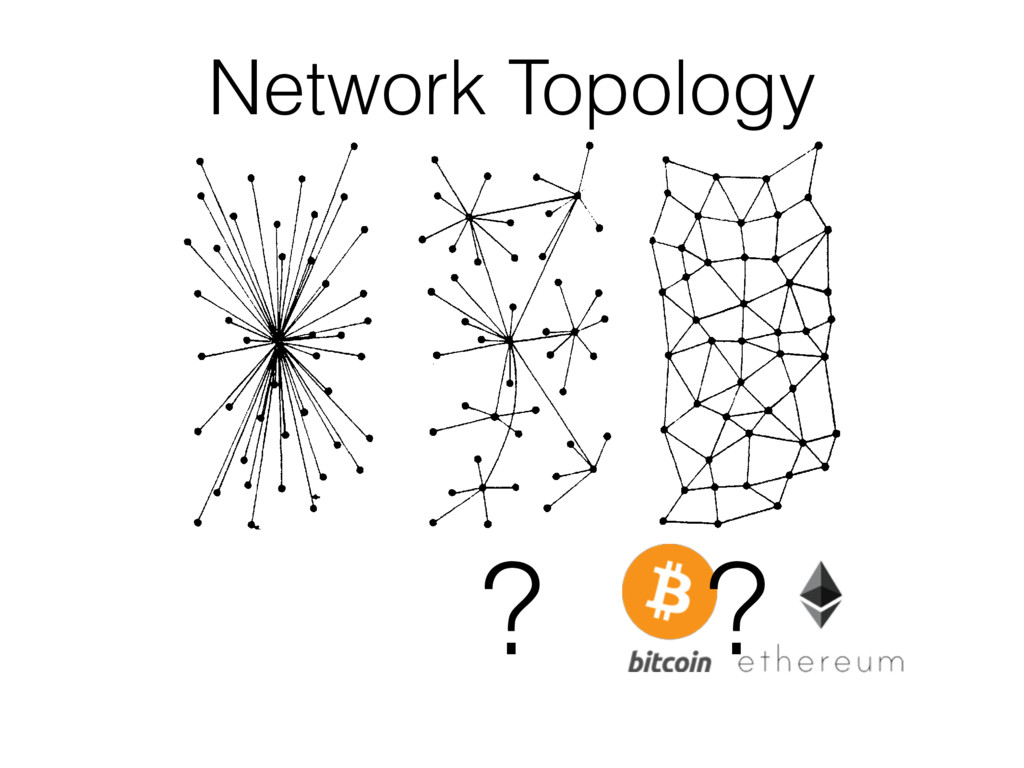 ? ? Network Topology