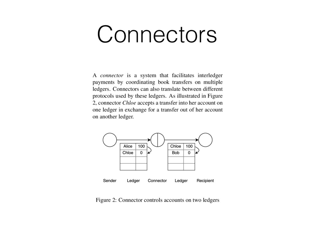 Figure 1: Book transfer A connector is a system...