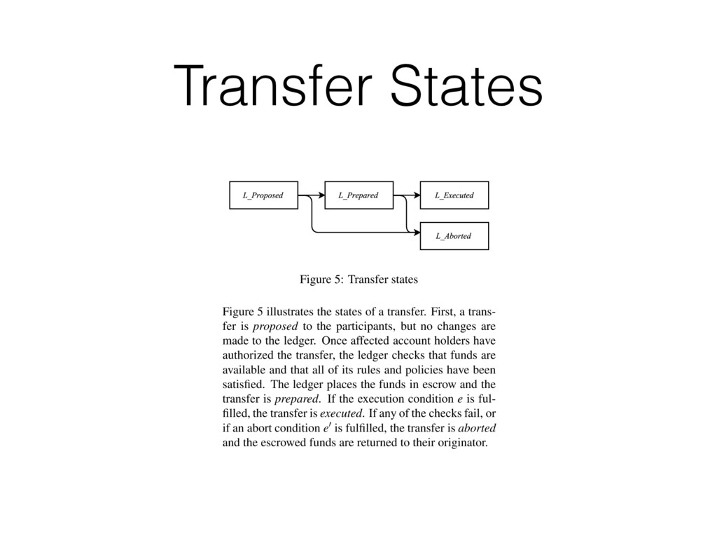 Transfer States low the protocol exactly. Ratio...