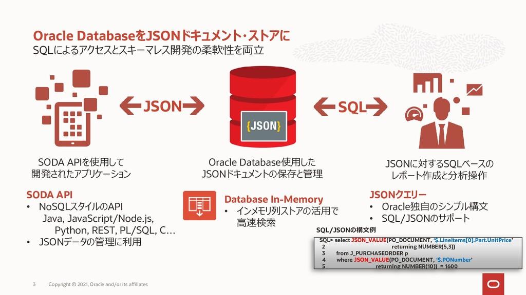SQLによるアクセスとスキーマレス開発の柔軟性を両立 Oracle DatabaseをJSON...