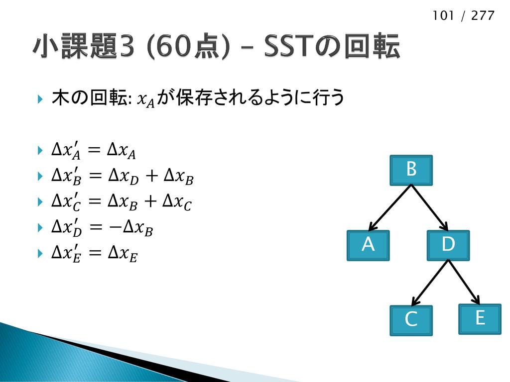 101 / 277  木の回転:  が保存されるように行う  Δ ′ = Δ  Δ ′ ...