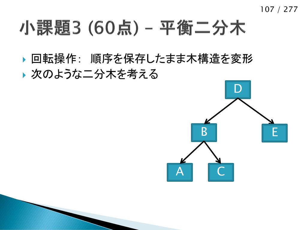 107 / 277  回転操作: 順序を保存したまま木構造を変形  次のような二分木を考え...