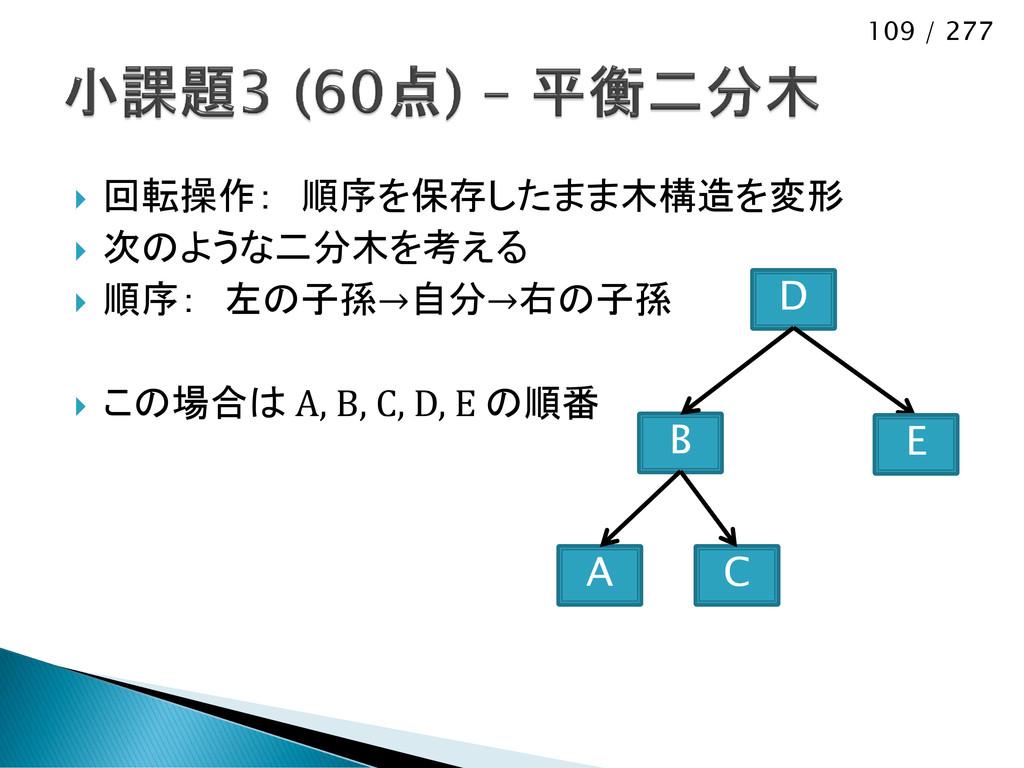 109 / 277  回転操作: 順序を保存したまま木構造を変形  次のような二分木を考え...