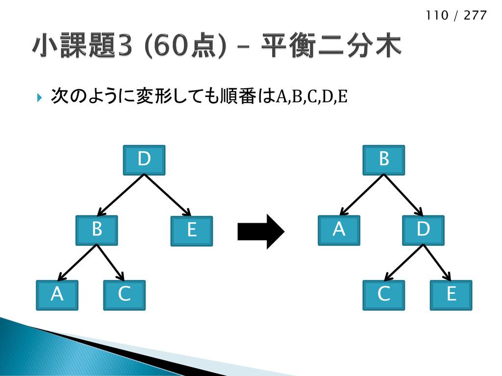 110 / 277  次のように変形しても順番はA,B,C,D,E B C D E A D ...