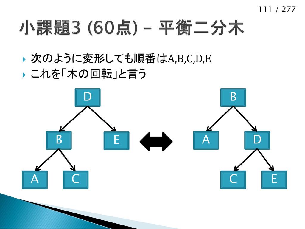 111 / 277  次のように変形しても順番はA,B,C,D,E  これを「木の回転」と...