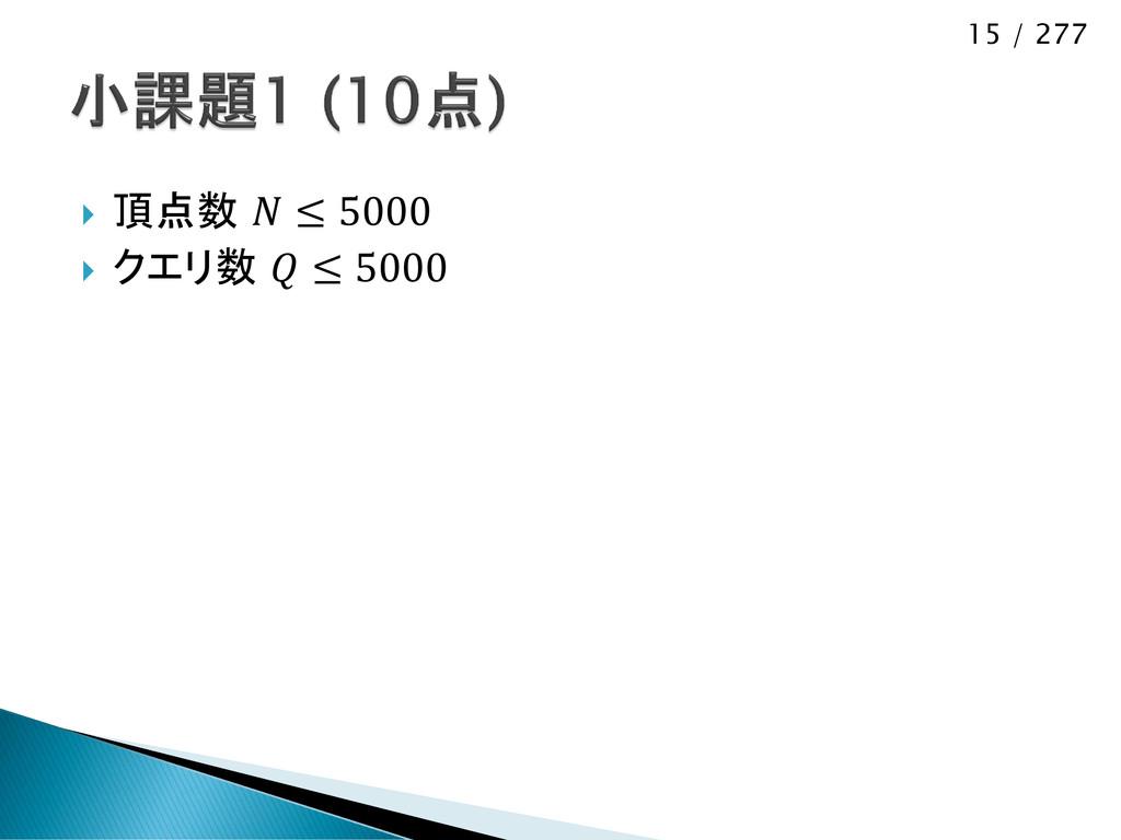 15 / 277  頂点数  ≤ 5000  クエリ数  ≤ 5000