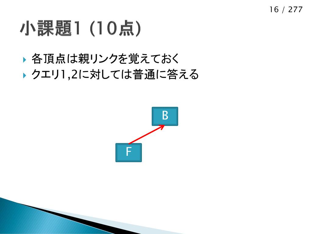 16 / 277  各頂点は親リンクを覚えておく  クエリ1,2に対しては普通に答える F...