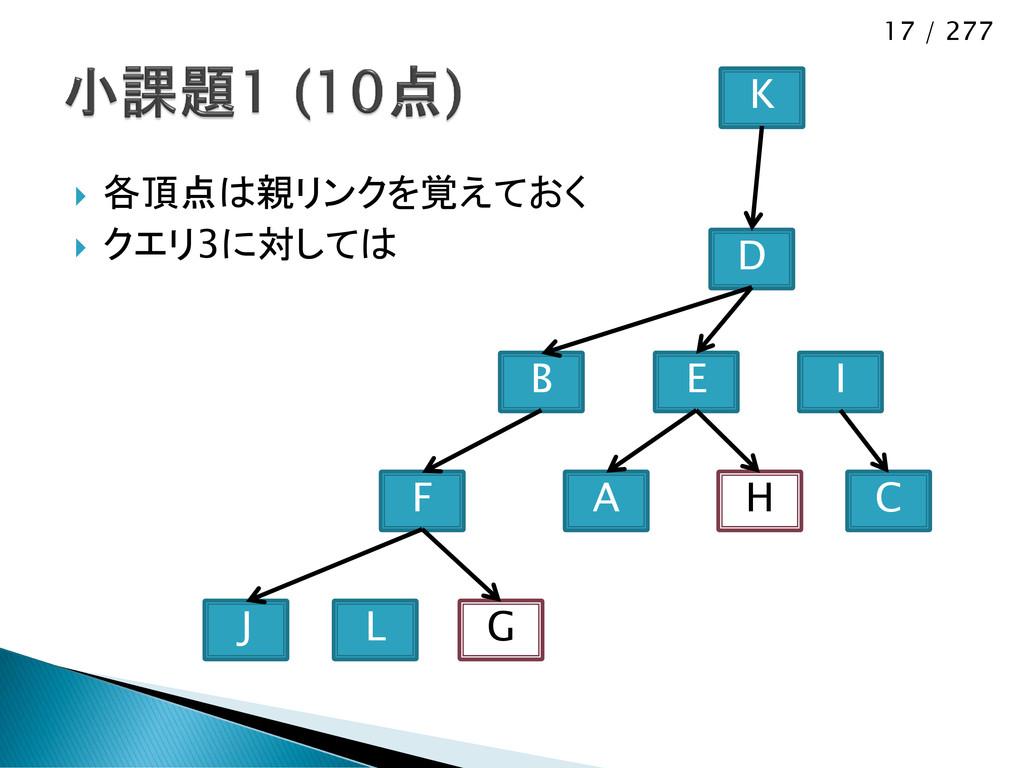 17 / 277  各頂点は親リンクを覚えておく  クエリ3に対しては J F L G B...