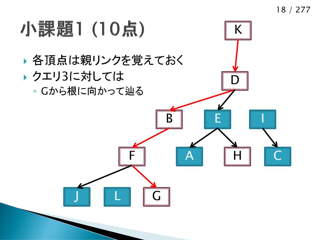 18 / 277  各頂点は親リンクを覚えておく  クエリ3に対しては ◦ Gから根に向か...