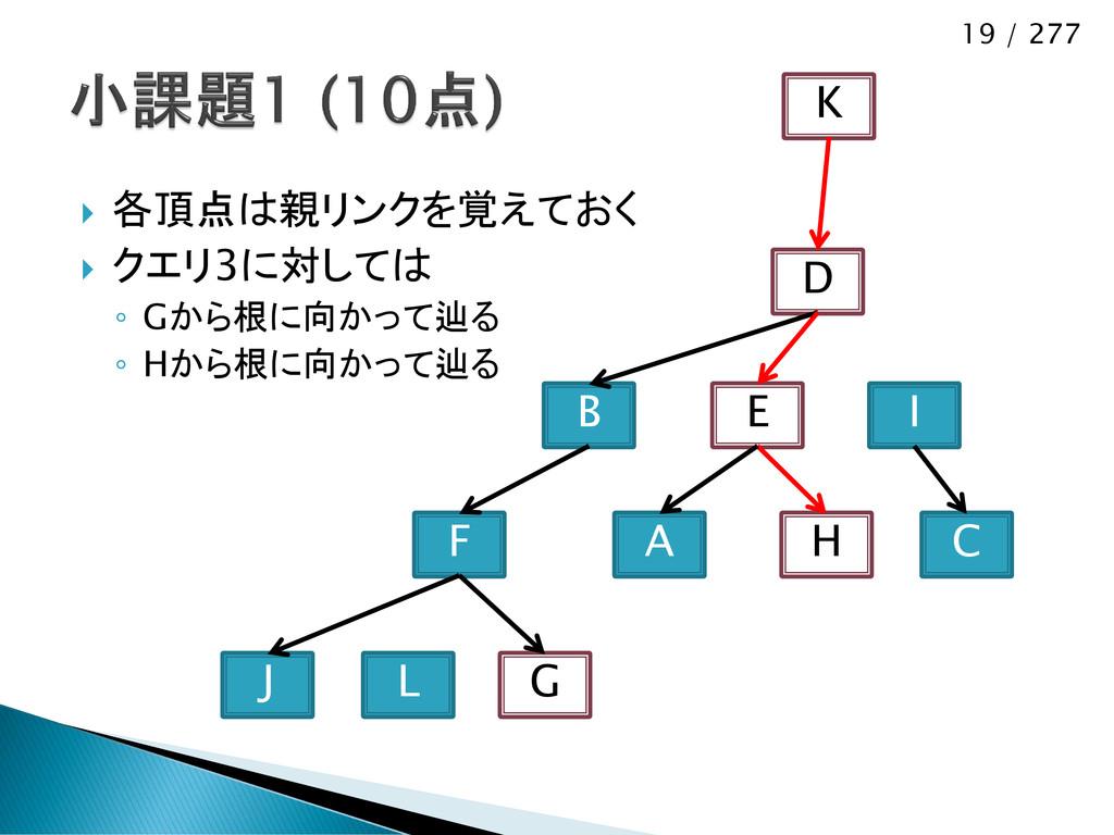19 / 277  各頂点は親リンクを覚えておく  クエリ3に対しては ◦ Gから根に向か...