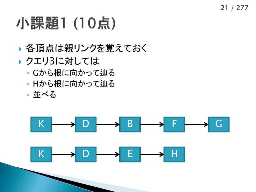 21 / 277  各頂点は親リンクを覚えておく  クエリ3に対しては ◦ Gから根に向か...