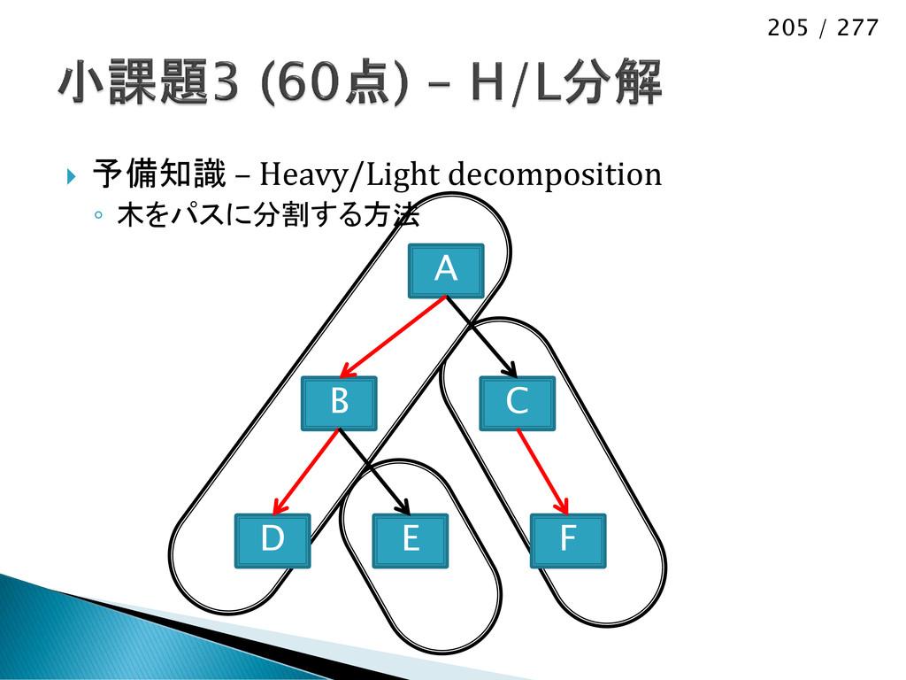 205 / 277  予備知識 – Heavy/Light decomposition ◦ ...