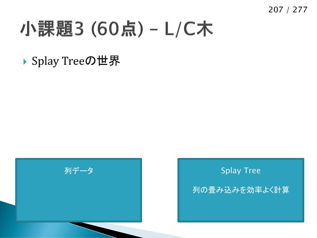 207 / 277  Splay Treeの世界 列データ Splay Tree 列の畳み込...