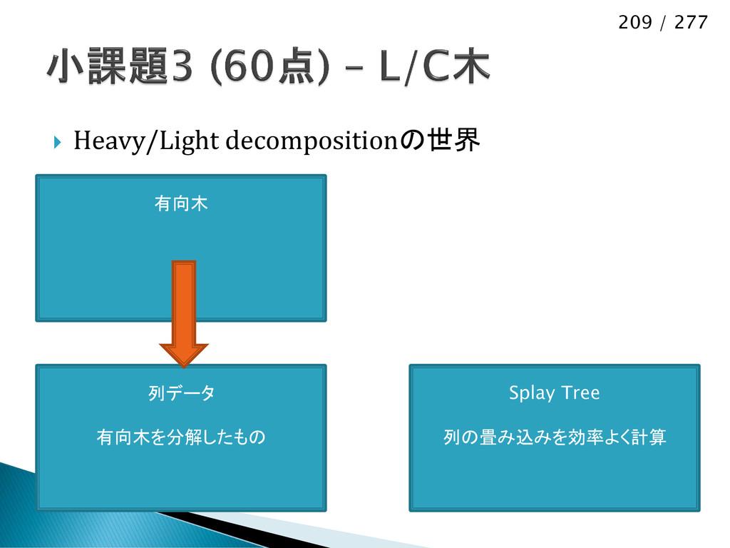 209 / 277  Heavy/Light decompositionの世界 列データ 有...