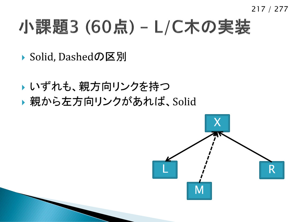 217 / 277  Solid, Dashedの区別  いずれも、親方向リンクを持つ ...