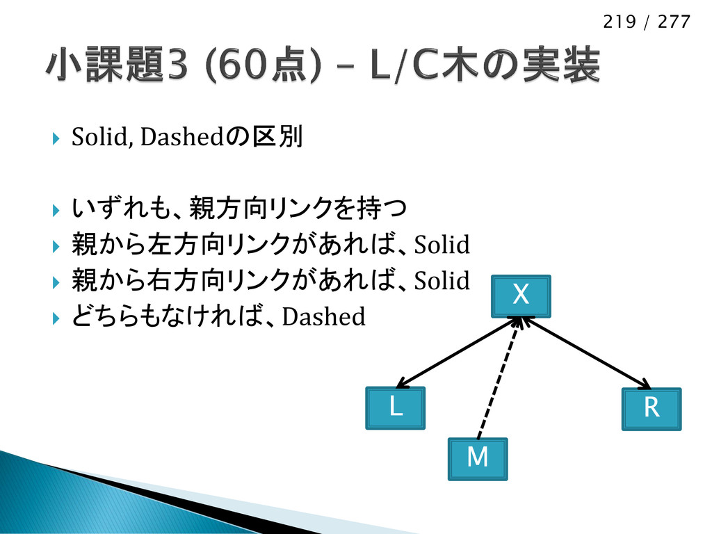 219 / 277  Solid, Dashedの区別  いずれも、親方向リンクを持つ ...
