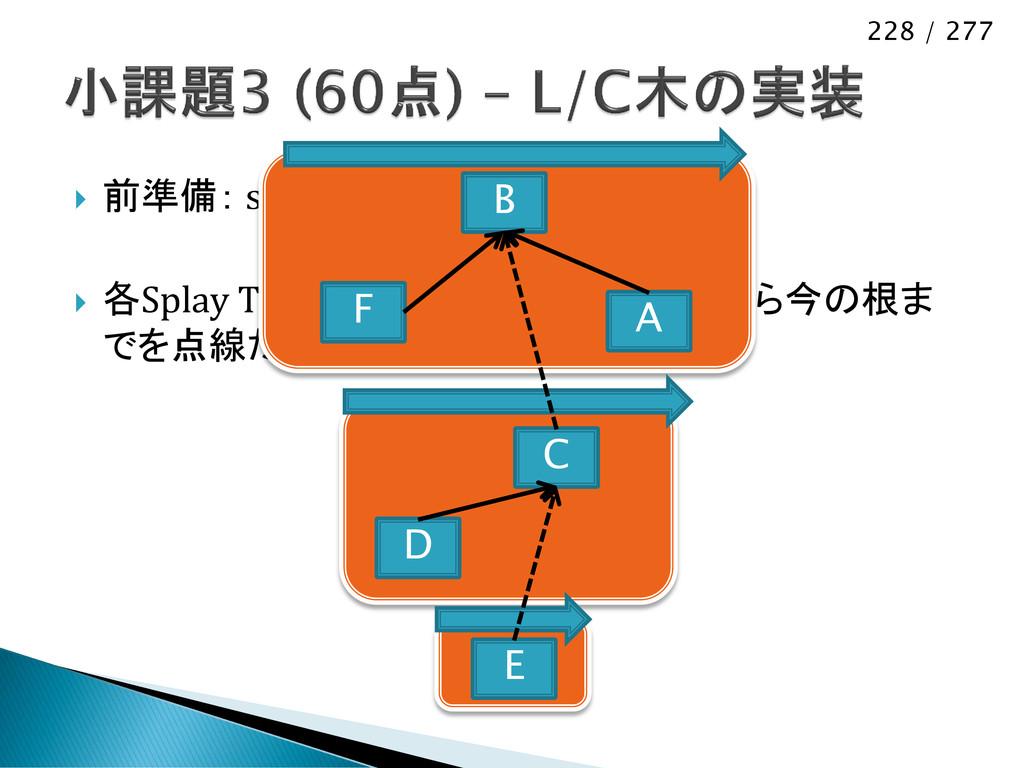 228 / 277  前準備: splay  各Splay Tree上でsplayをするこ...