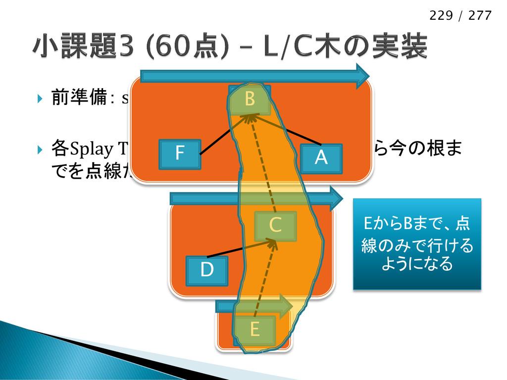 229 / 277  前準備: splay  各Splay Tree上でsplayをするこ...