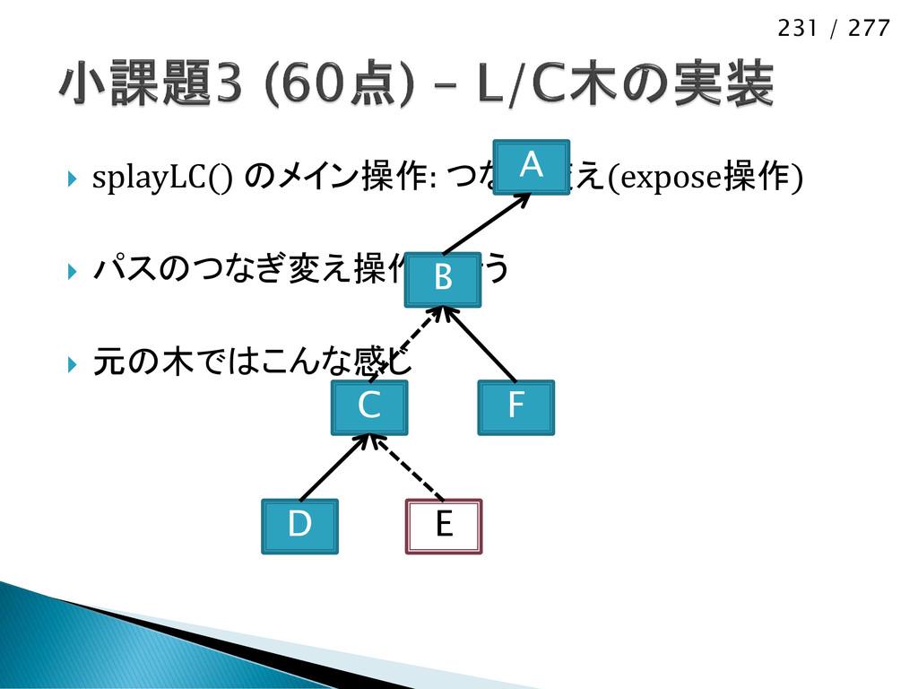 231 / 277  splayLC() のメイン操作: つなぎ変え(expose操作) ...