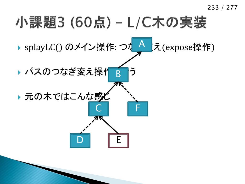 233 / 277  splayLC() のメイン操作: つなぎ変え(expose操作) ...