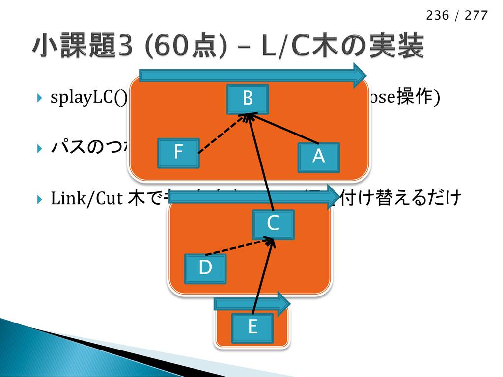 236 / 277  splayLC() のメイン操作: つなぎ変え(expose操作) ...