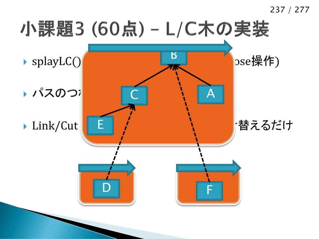 237 / 277  splayLC() のメイン操作: つなぎ変え(expose操作) ...