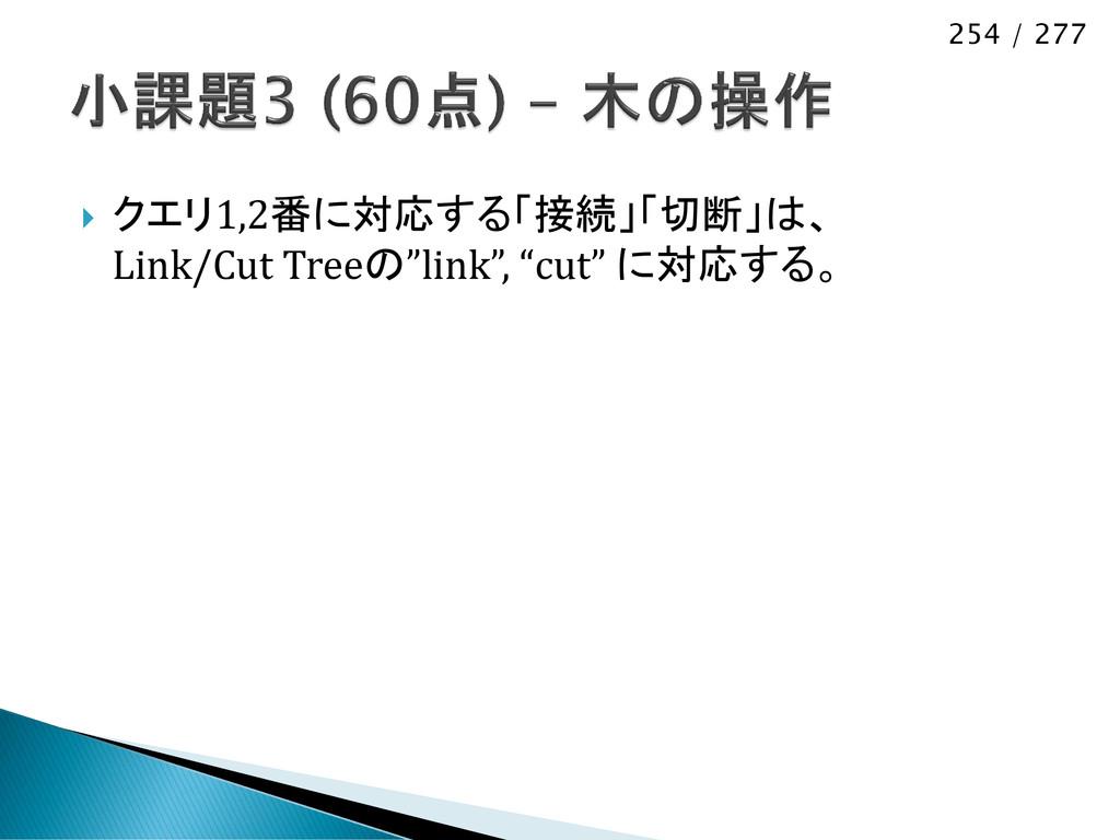 254 / 277  クエリ1,2番に対応する「接続」「切断」は、 Link/Cut Tre...