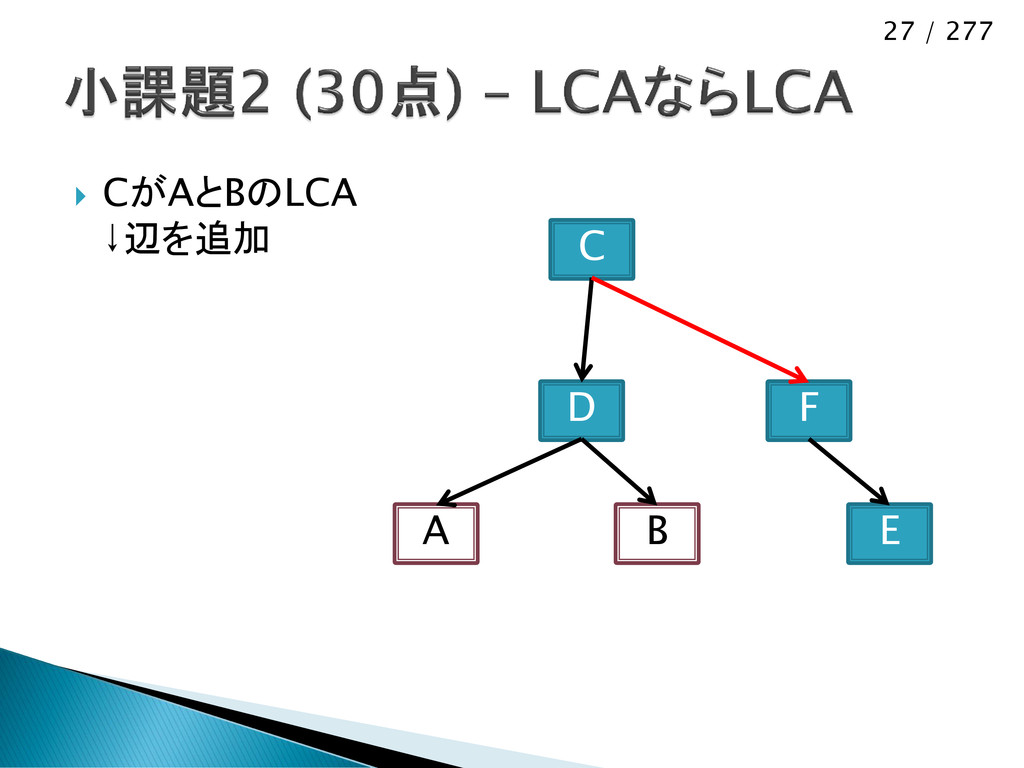 27 / 277  CがAとBのLCA ↓辺を追加 A D C B F E