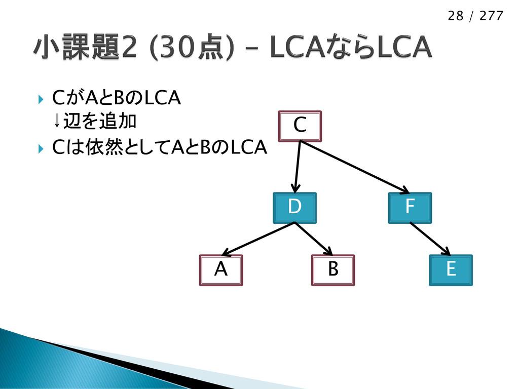 28 / 277  CがAとBのLCA ↓辺を追加  Cは依然としてAとBのLCA A D...