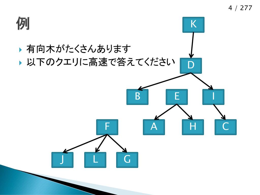 4 / 277  有向木がたくさんあります  以下のクエリに高速で答えてください J F ...