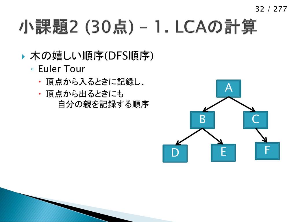 32 / 277  木の嬉しい順序(DFS順序) ◦ Euler Tour  頂点から入る...