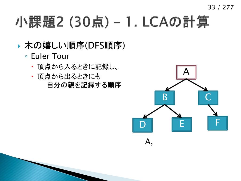 33 / 277  木の嬉しい順序(DFS順序) ◦ Euler Tour  頂点から入る...