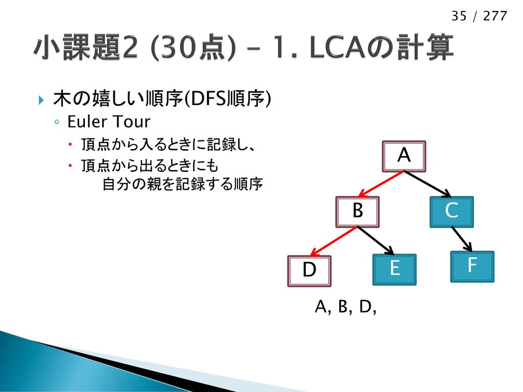 35 / 277  木の嬉しい順序(DFS順序) ◦ Euler Tour  頂点から入る...