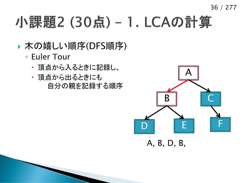 36 / 277  木の嬉しい順序(DFS順序) ◦ Euler Tour  頂点から入る...