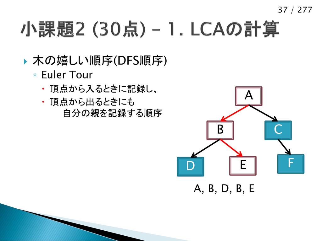37 / 277  木の嬉しい順序(DFS順序) ◦ Euler Tour  頂点から入る...