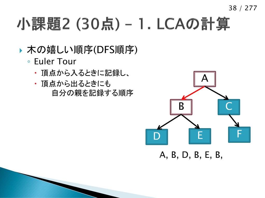 38 / 277  木の嬉しい順序(DFS順序) ◦ Euler Tour  頂点から入る...