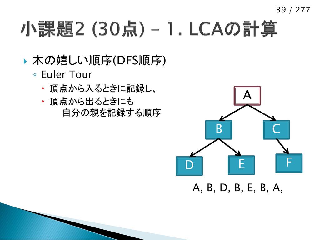 39 / 277  木の嬉しい順序(DFS順序) ◦ Euler Tour  頂点から入る...
