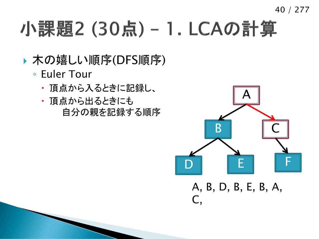 40 / 277  木の嬉しい順序(DFS順序) ◦ Euler Tour  頂点から入る...