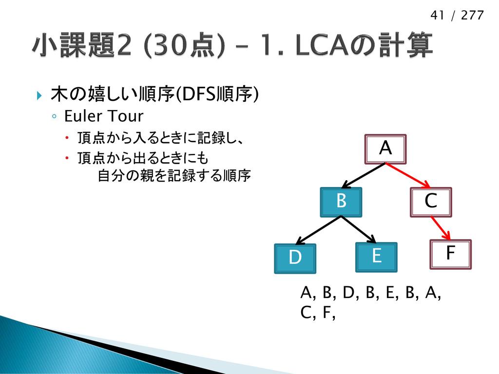 41 / 277  木の嬉しい順序(DFS順序) ◦ Euler Tour  頂点から入る...