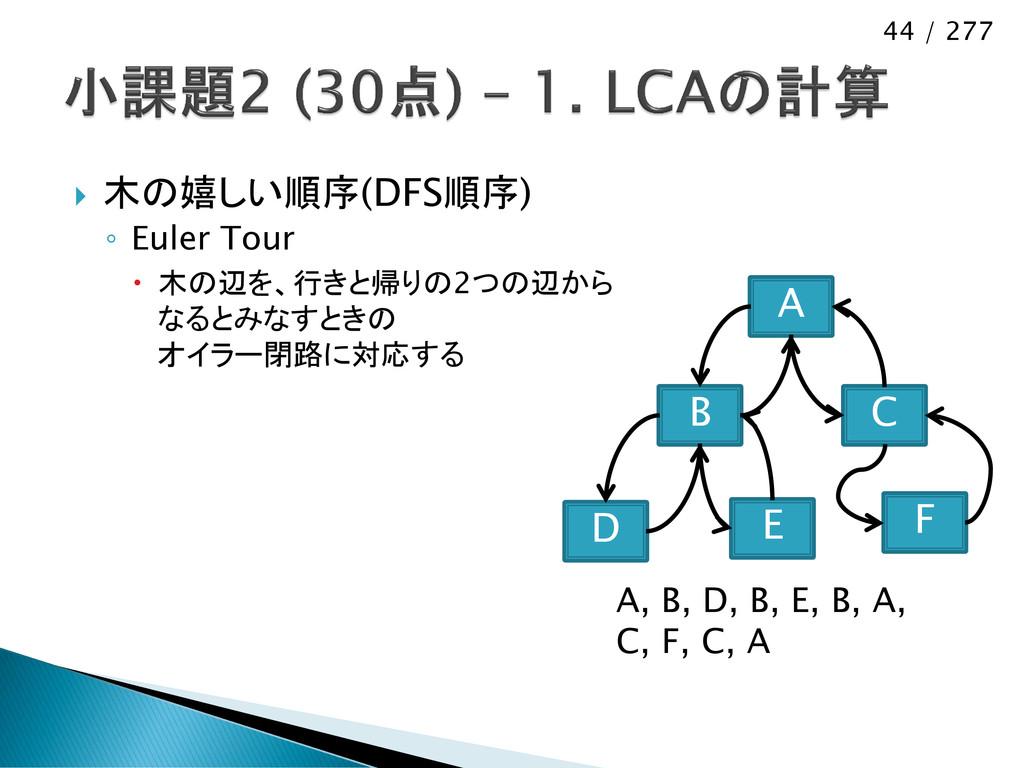 44 / 277  木の嬉しい順序(DFS順序) ◦ Euler Tour  木の辺を、行...