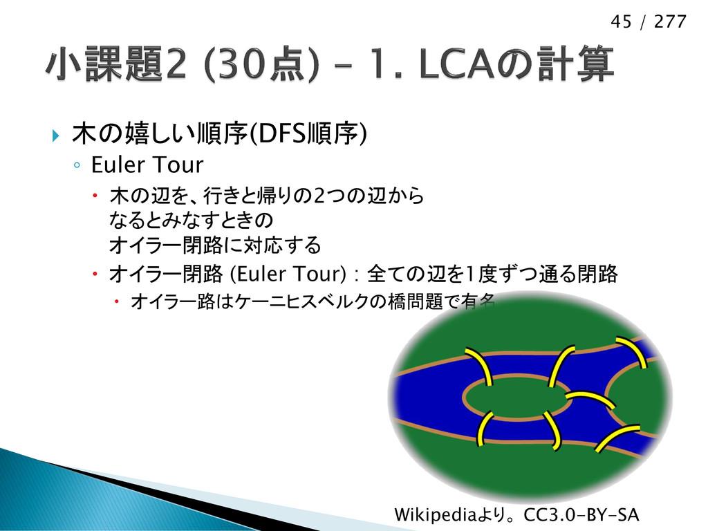 45 / 277  木の嬉しい順序(DFS順序) ◦ Euler Tour  木の辺を、行...