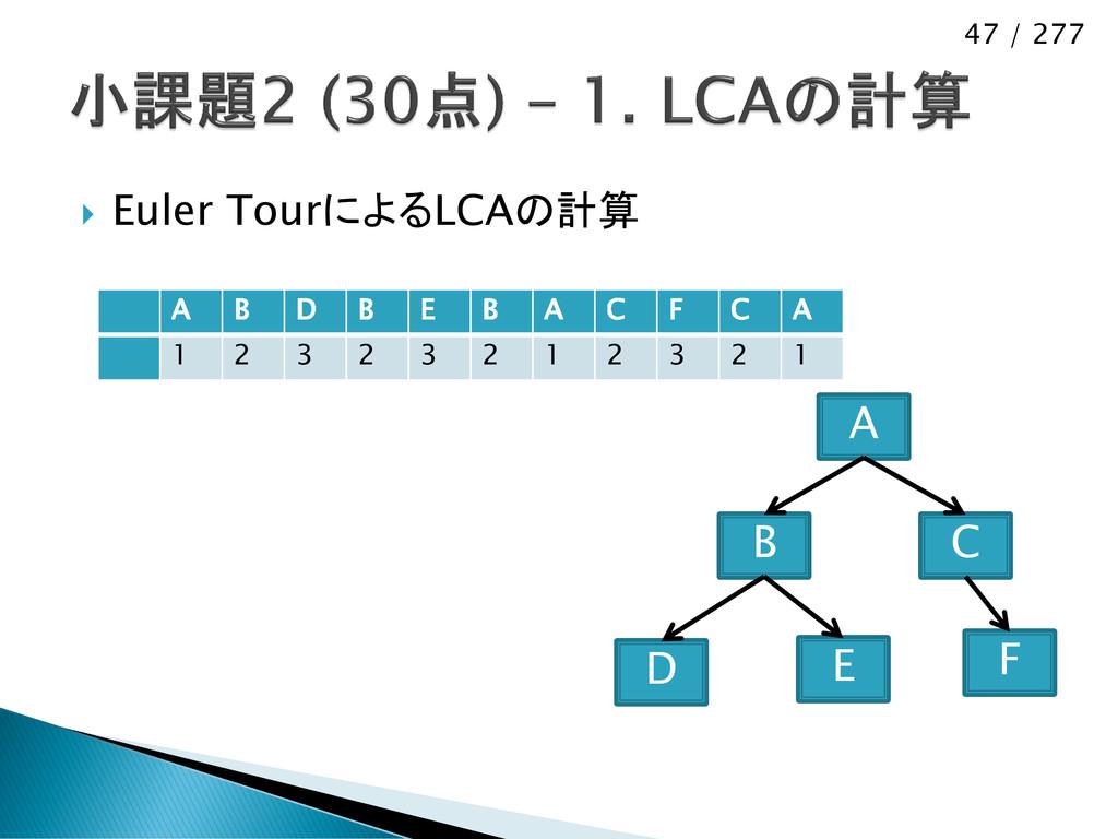 47 / 277  Euler TourによるLCAの計算 D B A E C F A B ...
