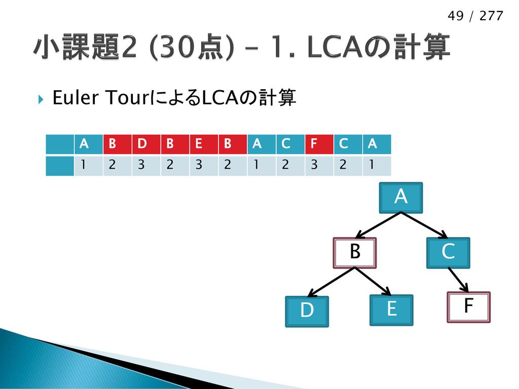 49 / 277  Euler TourによるLCAの計算 D B A E C F A B ...