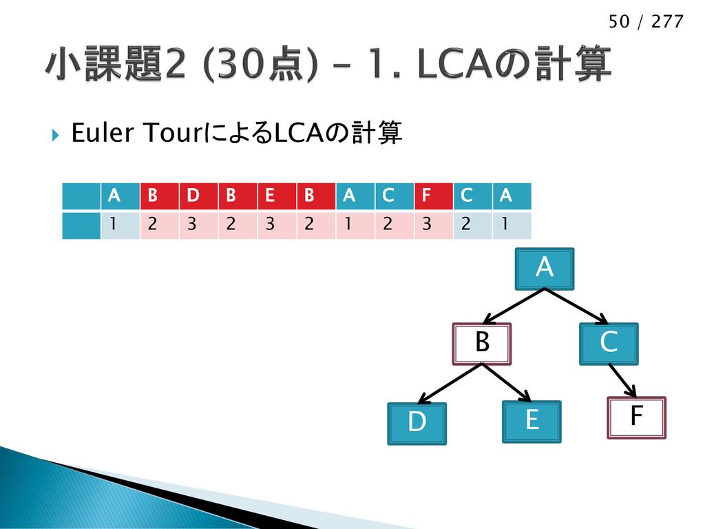 50 / 277  Euler TourによるLCAの計算 D B A E C F A B ...