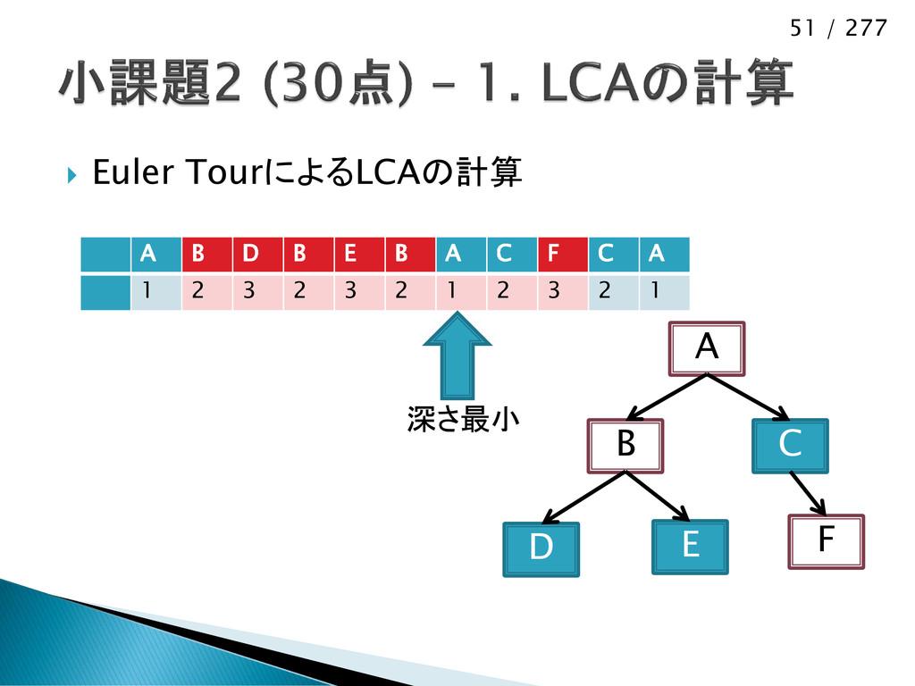 51 / 277  Euler TourによるLCAの計算 D B A E C F A B ...