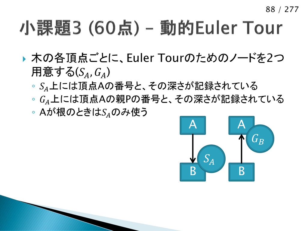88 / 277  木の各頂点ごとに、Euler Tourのためのノードを2つ 用意する( ...