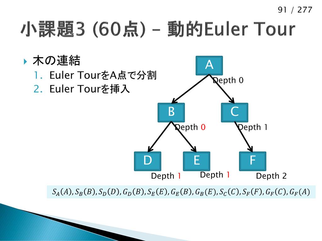 91 / 277  木の連結 1. Euler TourをA点で分割 2. Euler To...