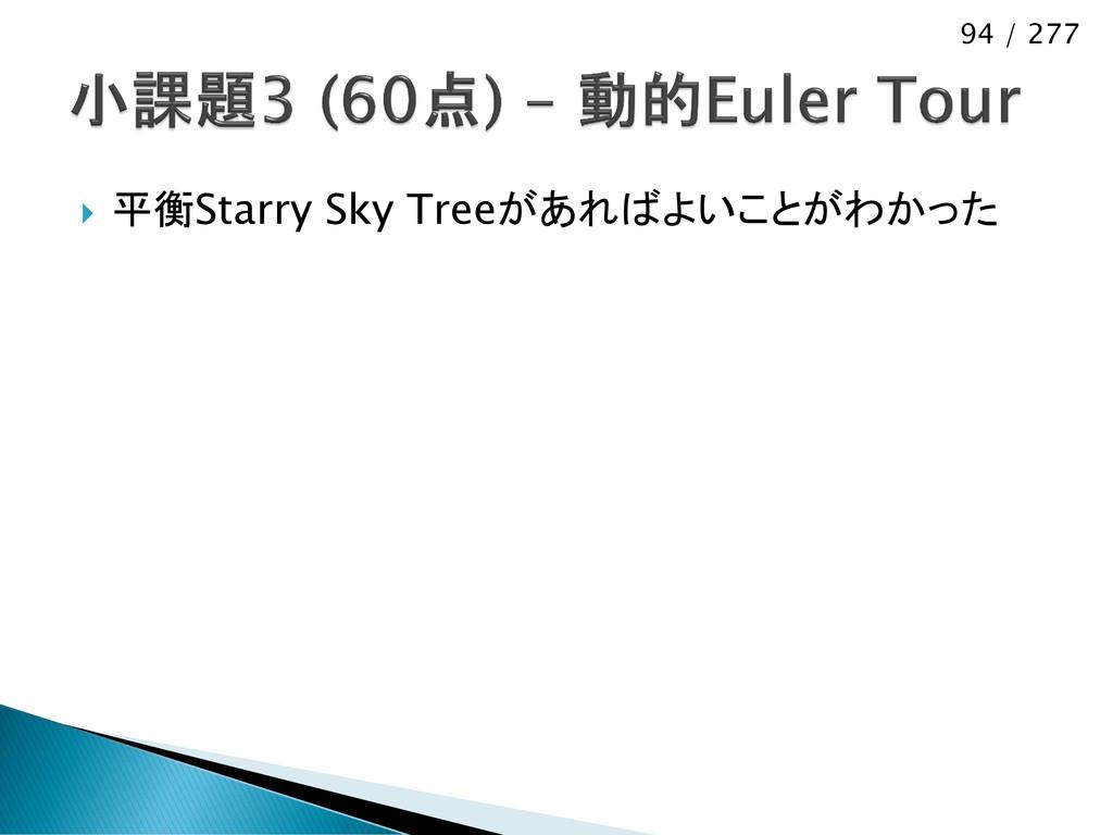 94 / 277  平衡Starry Sky Treeがあればよいことがわかった
