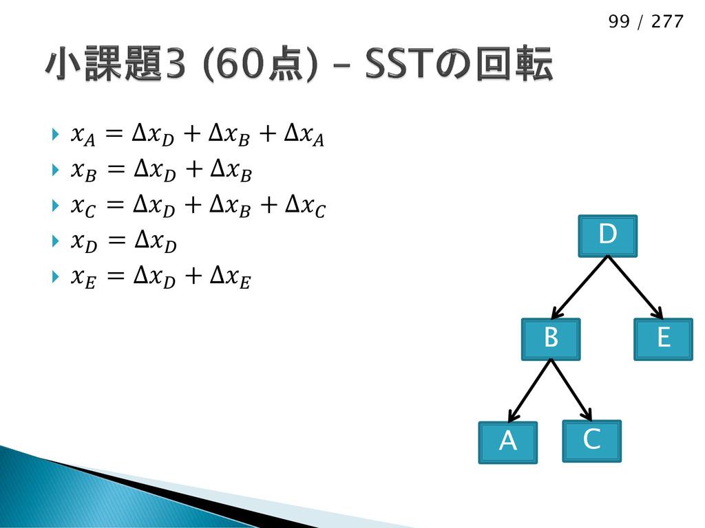 99 / 277   = Δ + Δ + Δ   = Δ + Δ   = Δ + Δ +...