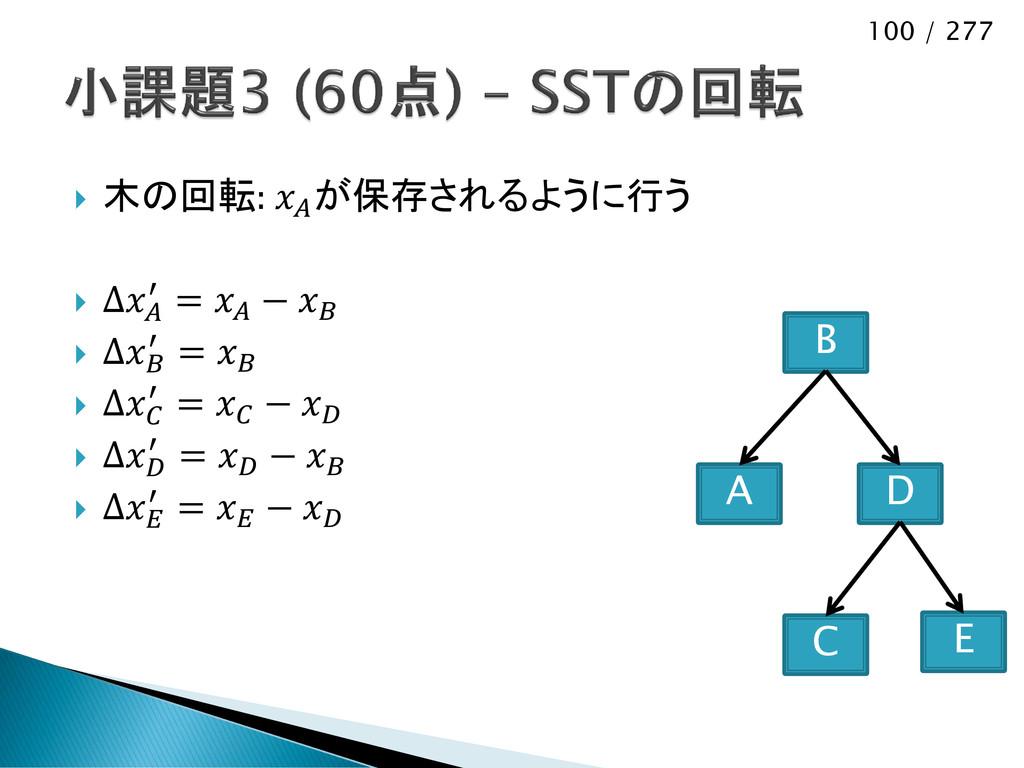 100 / 277  木の回転:  が保存されるように行う  Δ ′ =  −   Δ ...
